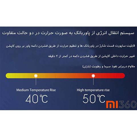کاپشن هوشمند شیائومی مدل Hot Temperature Control Jacket