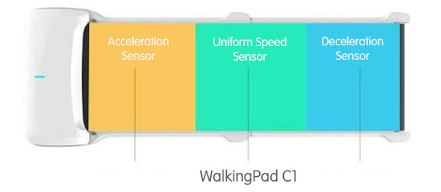 walkingpad-c1-100