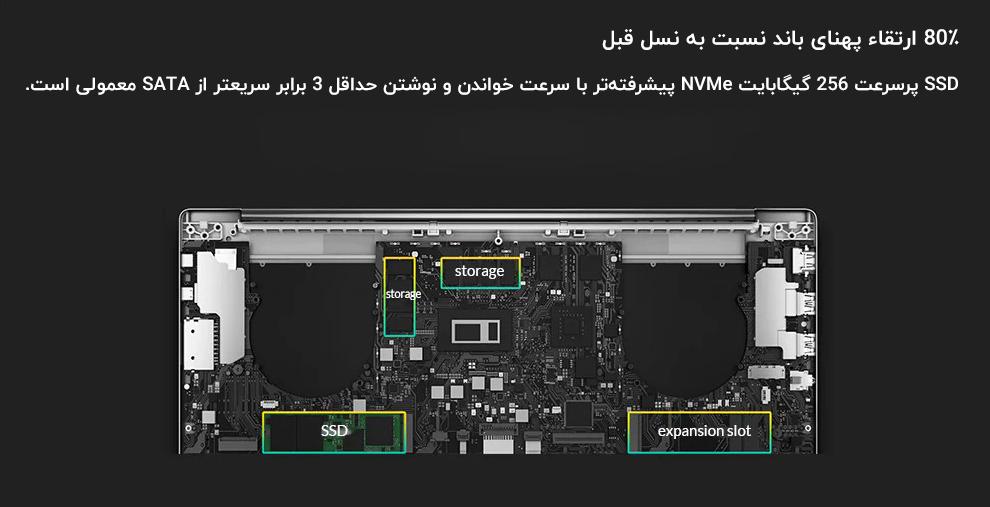 لپتاپ شیائومی Mi Note Book pro 15.6 Core i5+4GB/128GB SSD+1TB HDD